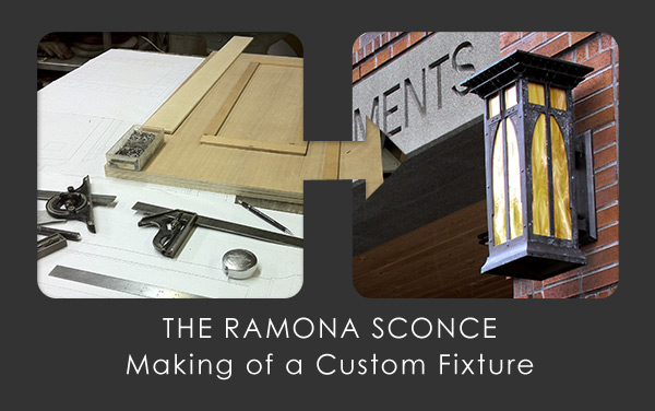 From Pattern to Fixture